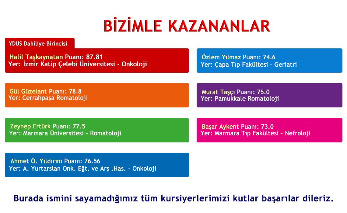 BİZİMLE KAZANANLAR